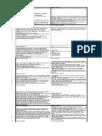 ZONAS ECONÓMICAS. RESUMEN ELABORADO CON INFORMACIÓN DE WIKIPEDIA Y EL LIBRO DE NUEVA GEOGRAFÍA ECONÓMICA