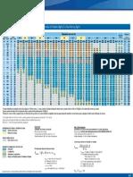 Tabela Geral de Tubos