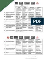 INFORME DE ACCIONES PEDAGÓGICAS 2018 (MATEMÁTICA)