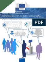 Factsheet - Entryexit System De