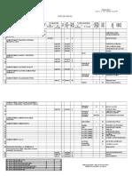 Anexa Nr.2 - Stat Funcții 20.12.2018