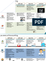 Accounting Journey(V1).pptx