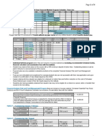 Kaplan FM Full-Time Applicants' Info 2011