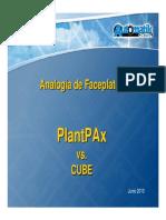 ACI_Faceplates PlantPAx vs Cube