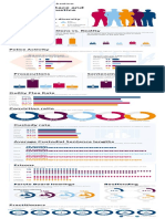 Race Cjs 2016 Infographic