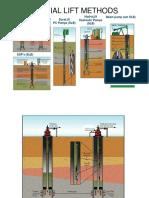 Artificial Lift Methods (Pge 482)