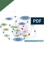 Causal Loop Diagram Industri PLTN