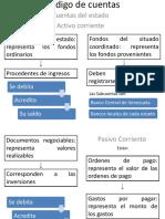 Código de cuentas.pptx
