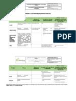 AESA-SGSST-P04-F01 - ANALISIS DE VULNERABILIDAD.docx