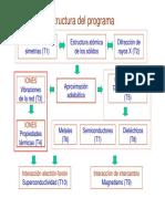 Presentación del Tema 4 (PDF)