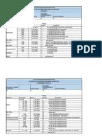 Detalle Plan de Inversion 05052016