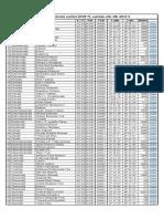 Seznam zprovozněných vysílačů a dokrývačů multiplexu 4