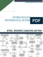 Intervencion Aprendizaje Presentacion Camacho Gaytan