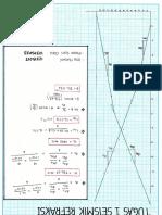 Tugas 1 Seismik Refraksi