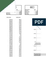 Option Strategies Payoff Calculator v2