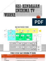 7.6 Blok Penerima Tv Warna