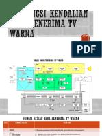 7.6 Blok Penerima Tv Warna