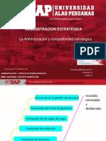 SEMANA 1 ADMINISTRACION Y COMPETITIVIDAD ESTRATEGICA.ppt