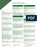 Python3 Data Structures
