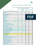 anpe-andalucÍa-plazas-a-oposiciones-2018_t1519906766_1_1.pdf