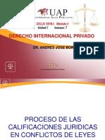 SEMANA 7 Derecho Internacional Privado