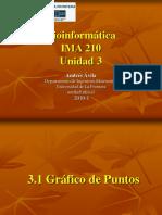 Unidad3 Comparacion de Secuencias Bioinfo2010