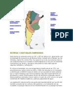 Biomas Argentinos