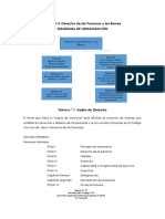 Unidad II. Manual