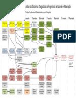 sequencia_pre-requisitos.pdf