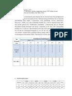 Analisis Varians Dua Jalan GWt 2003