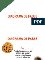 Ciência Dos Materiais - Diagrama de Fases