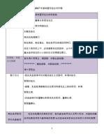 2017欢送会司仪稿.docx