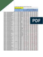 Hasil Evaluasi Sementara Pengisian & Update ASPAK_REVIEW KELAS_27122018