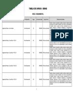 Tabela de Cargos - Atualizada Marabá-PA