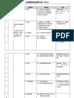 2018年二年级数学RPT.pdf