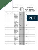 Form Kredensial 2018