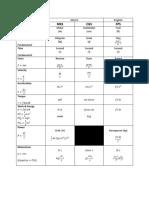 Unit Table3