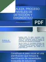 Detección dx