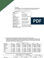 6. Data Anggaran BOP (1)