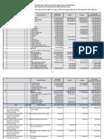 Ringkasan Rancangan Kua Ppas 2019 28112018 07.30 - Final Ba Input1000