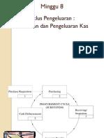 Siklus pengeluaran.pptx