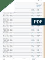 TP Schedule