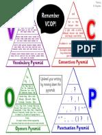 VCOP Pyramids KS2.pdf
