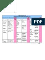 Microsoft Word - Planificação 6º ano ing