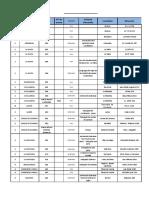 Listado CFP propios y confesionales.pdf