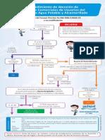 05 MV procedimientos de reclamo2014 enero .pdf