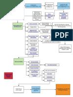 BIMscript Development Process 2018 v2
