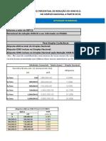 Percentuais Para Reducao Do ICMS RJ