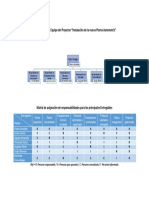 Organigrama y Matriz de Responsabilidades