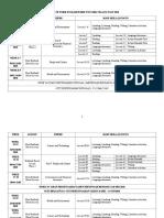 Form 2_scheme of Work English Smk Telang Usan 2018